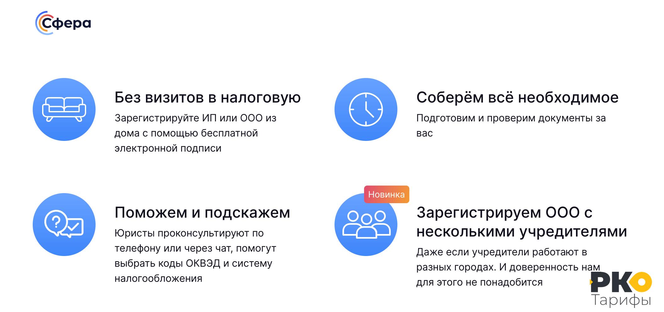 Регистрация ИП и ООО через банк сфера